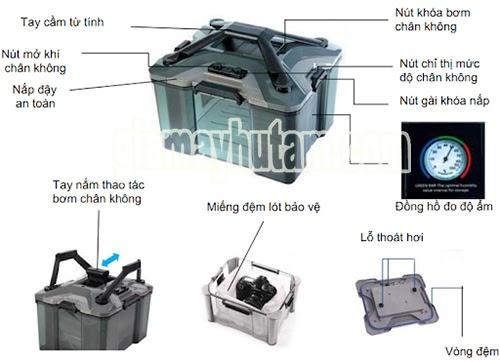 cách sử dụng hộp chống ẩm cho máy ảnh